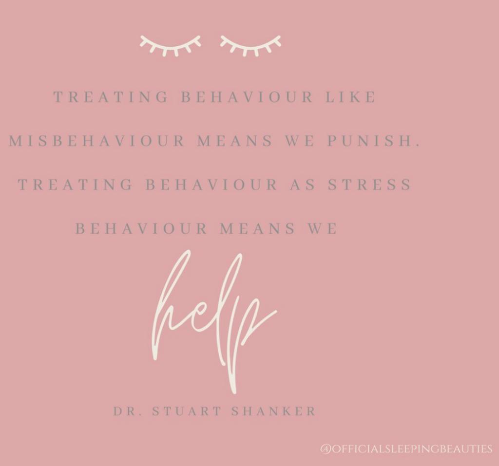 Behaviour as stress